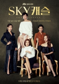 Movie: Sky Castle